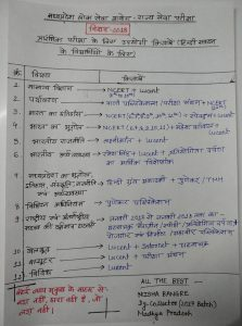 MPPSC Book-list for Hindi Medium Aspirants