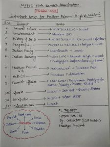 MPPSC Book-list for English Medium Aspirants